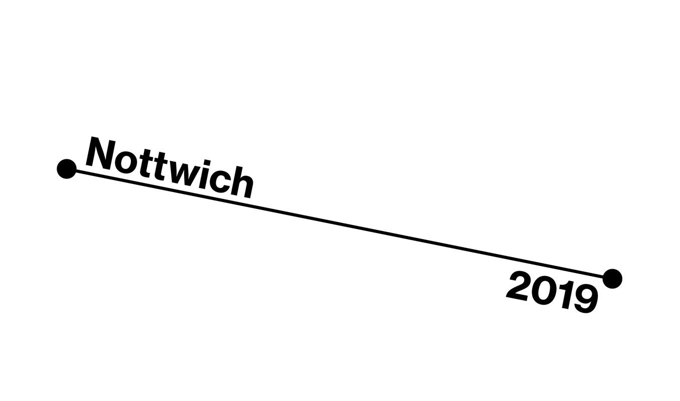Nottwich 2019 logo
